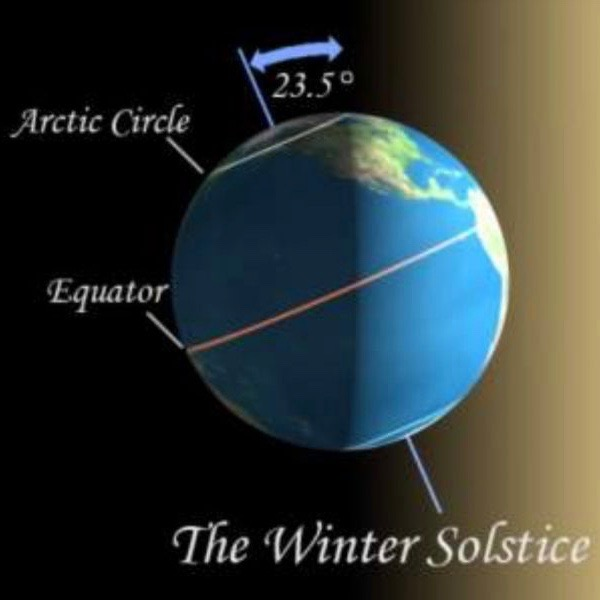 winter-solstice-graphic